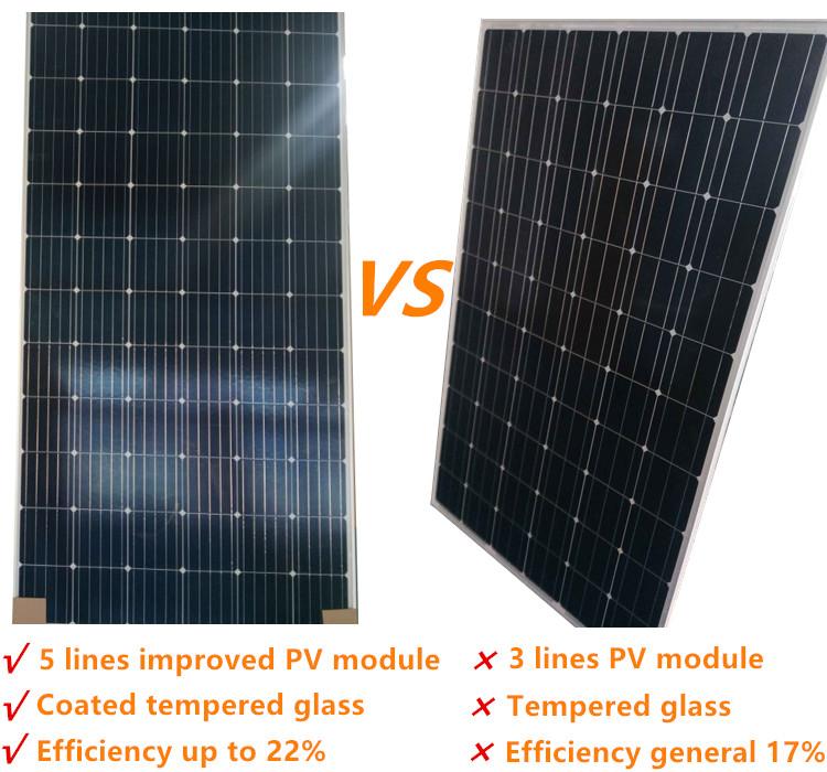 solar panel mono advantage