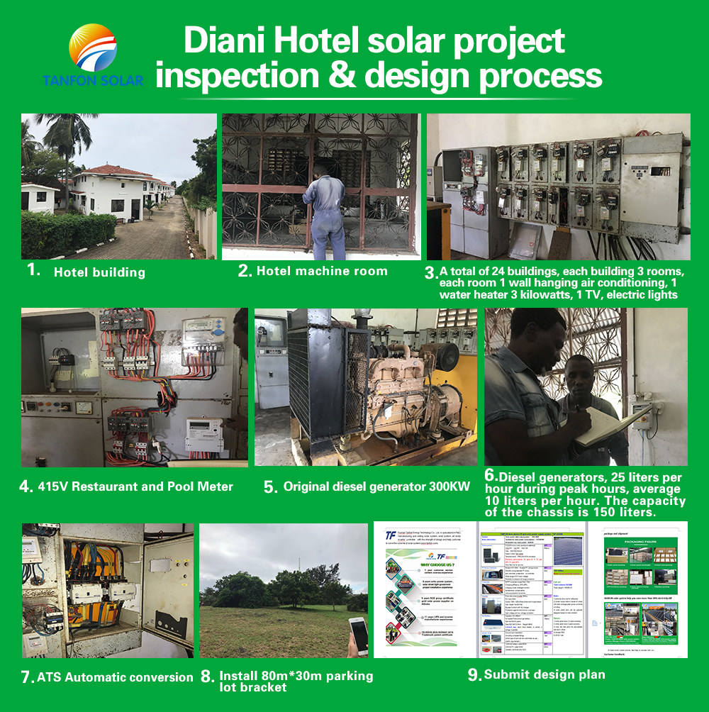solar energy projects inspection and design