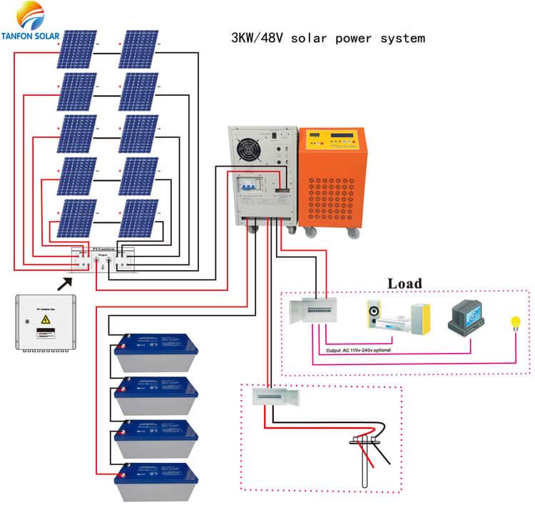 3kw 48v solar home system