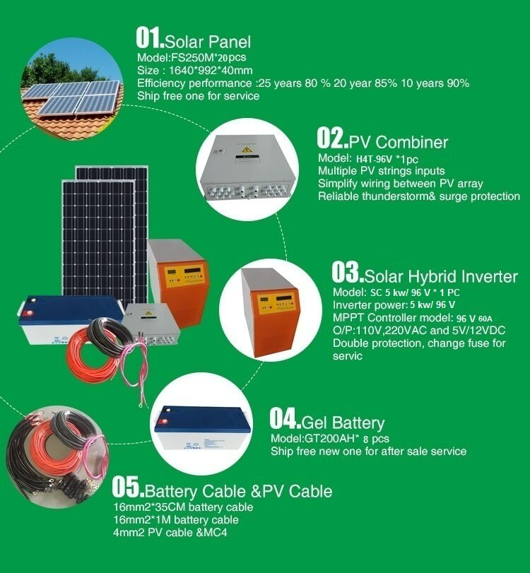 5kw home solar panel system