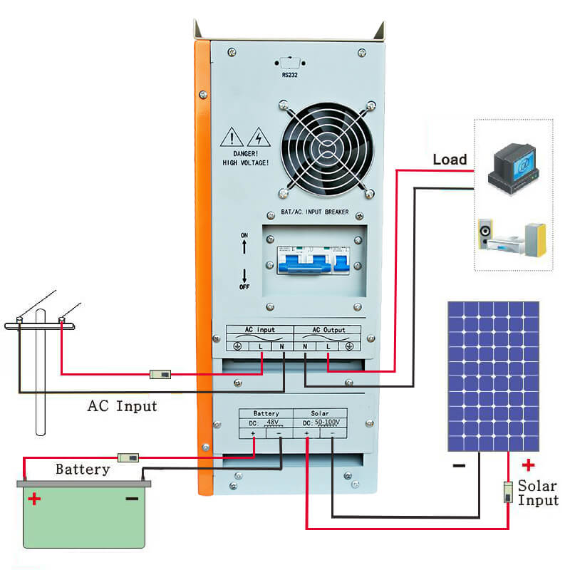 solar inverter connect way