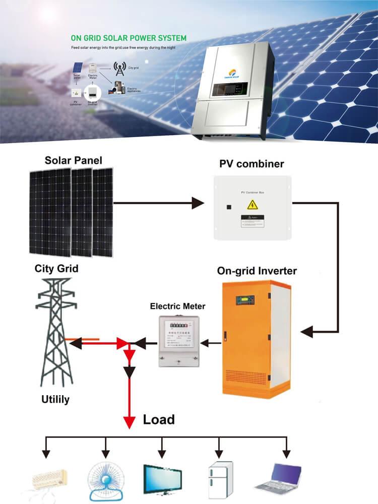 100KW inverter solar grid system