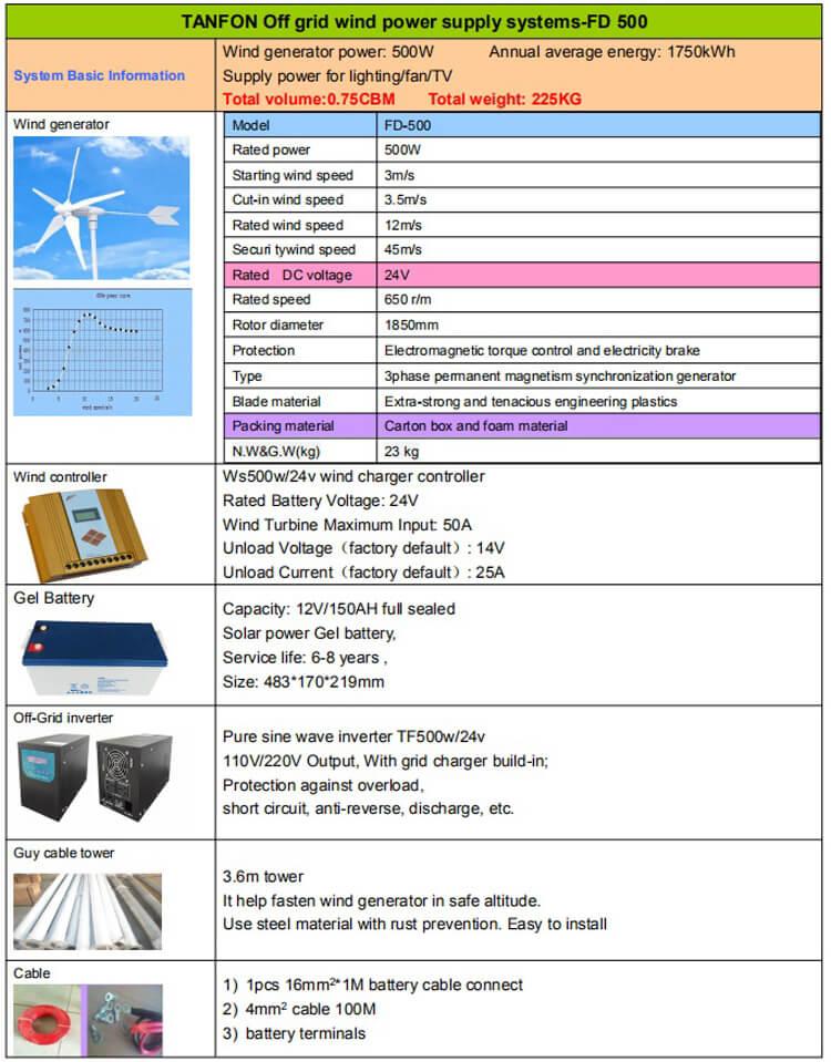 wind turbine system