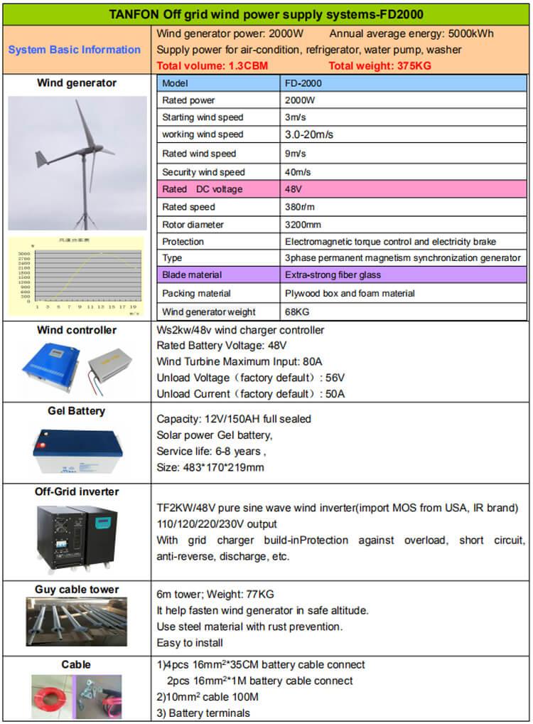 2kw wind generator system