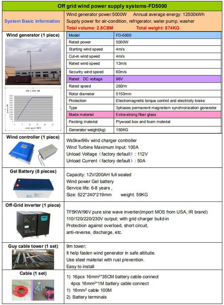 5kw wind generator kits