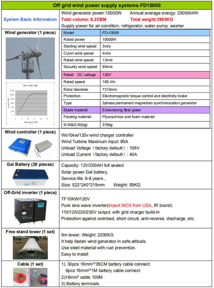 10kw wind generator system