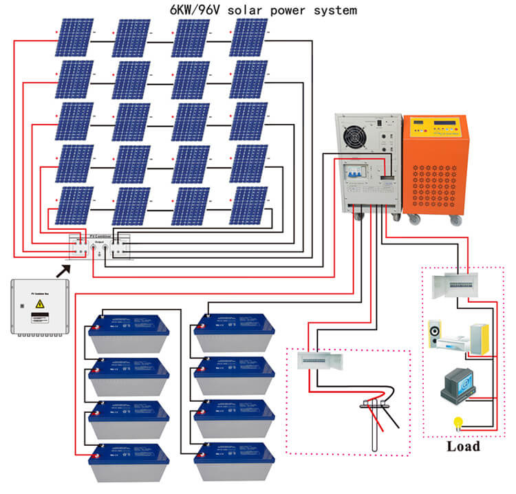 96v 6kw solar power system