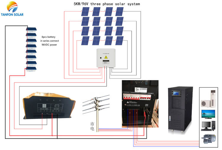 three phase inverter solar lighting system