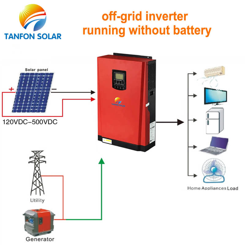 Solar Panel System Without Battery Off Grid Solar Panel Kits