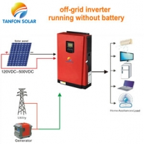 3kWp Off Grid Solar Panel System Without Battery Kits in Saudi Arabia