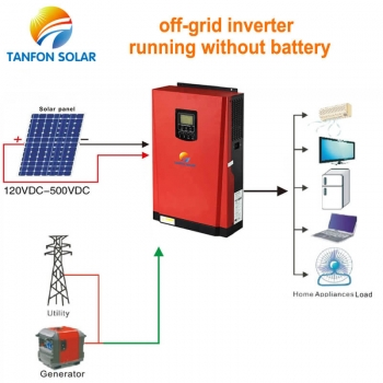 Solar Panel System Without Battery, off grid solar panel kits on