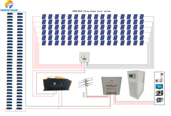 Tanfon 30KW home battery energy storage system