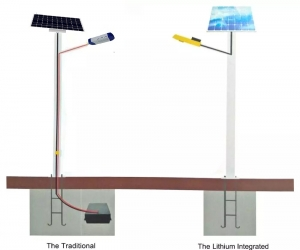 The working principle and product features of solar street light