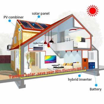 get free power from solar