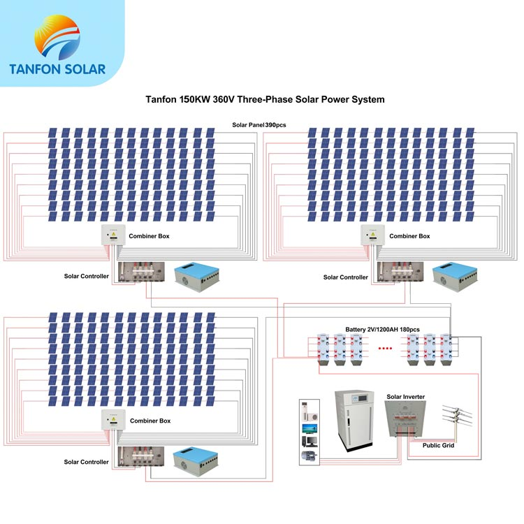150kw solar electricity system