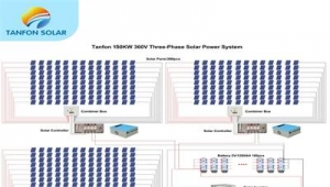 150KW solar power plant supply power to a community in Angola