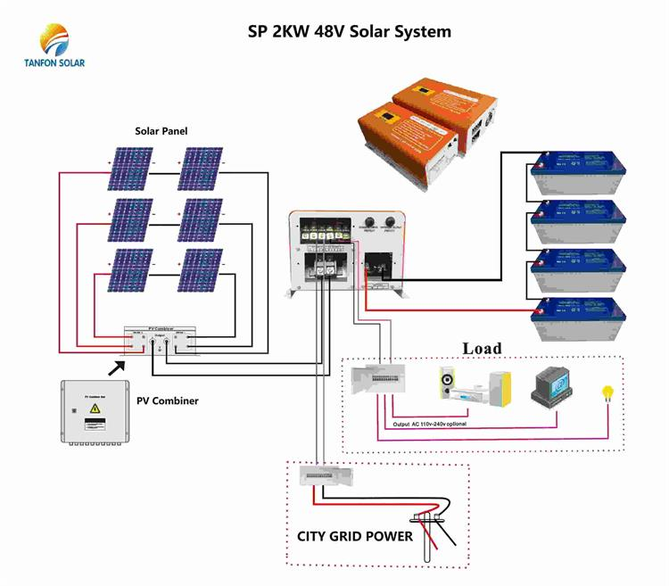 2kw solar system for home