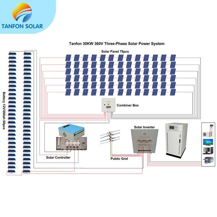 30kw solar panel system