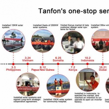 tanfon installation