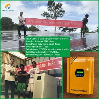 solar power installation in Philippines