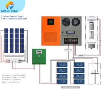 6kw single phase solar system