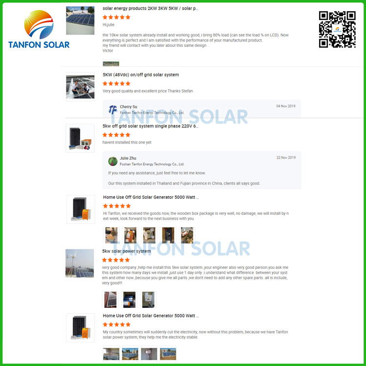 solar power feedback