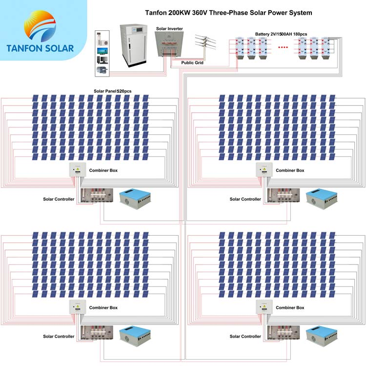 200kw solar connect way