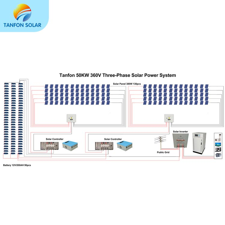 3 phase solar panel system