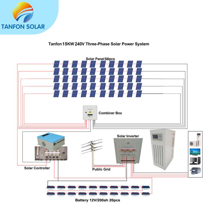 15kw solar panel system
