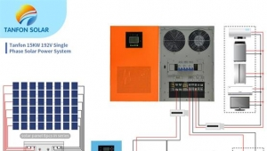 what difference 48V and 192V 15KW Electricity solar equipment?