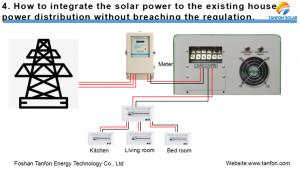 how to install the solar system to your house city power?