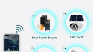 What is visual solar power system?