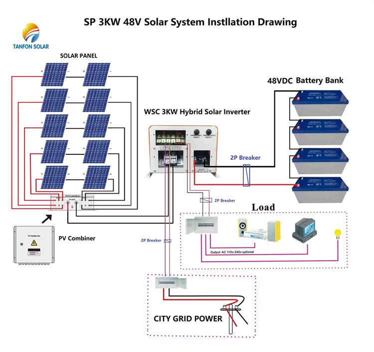 3kw solar system for house