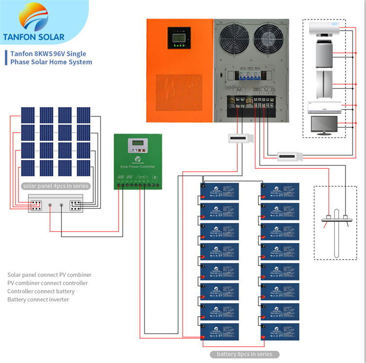 8kw solar power system for home