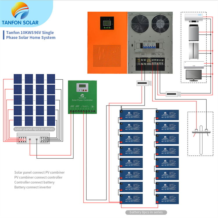 10kw Solar System With Batteries