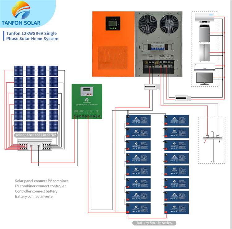 12kw solar power system
