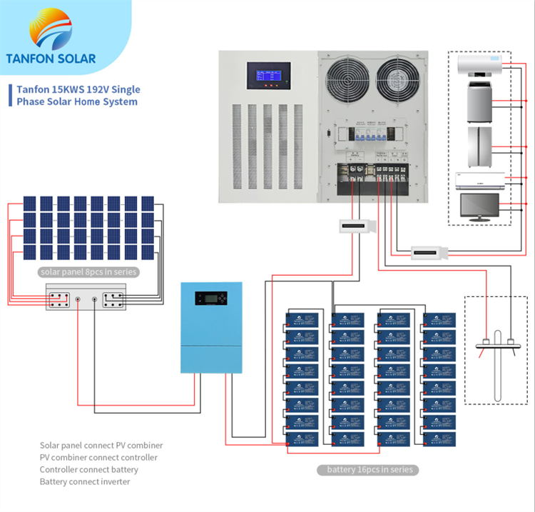 15kw Off Grid Solar Power System Kit