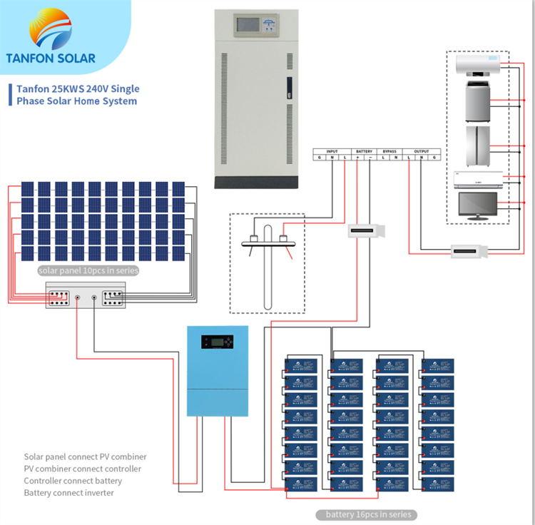 25kw solar power plant