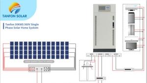 Solar Power System 30kw Design Complete Solar System Kit 30 Kw Solar Energy
