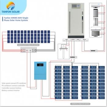 30kw solar panel installation.jpg