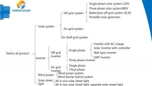 Tanfon Solar Power Product Catalog