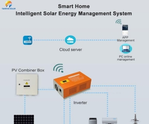 INTELLIGENT SOLAR MANAGEMENT SYSTEM