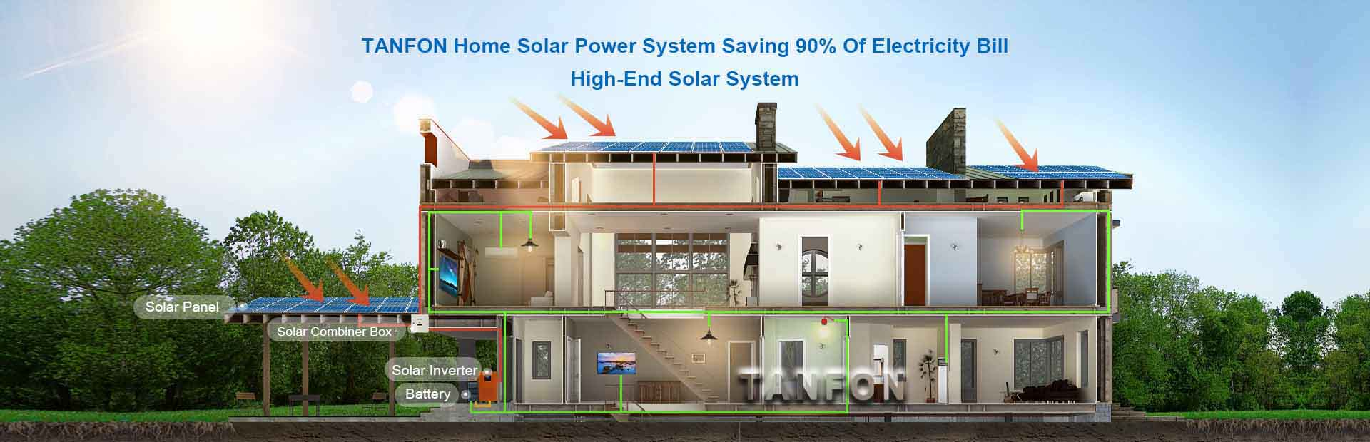 off grid solar system for home